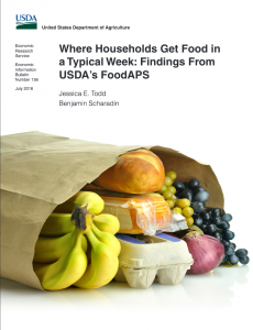 Cover photo for USDA Publication:  Where Households Get Food in a Typical Week