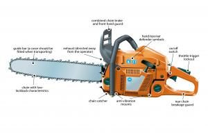 Cover photo for Chainsaw Safety