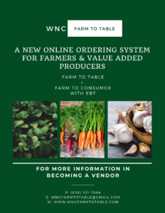 Cover photo for Farm to Table